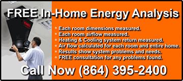 Free Energy Analysis